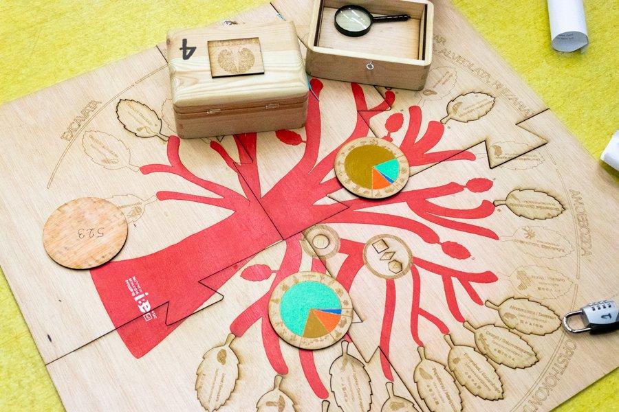TreeScape: Descobreix els secrets de l'arbre de la vida