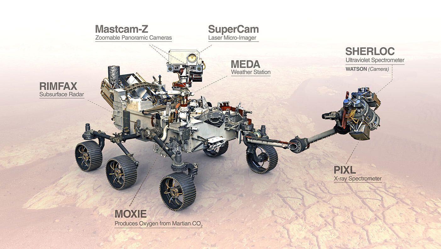 Robots a Mart: Com funcionen i què hi fan?
